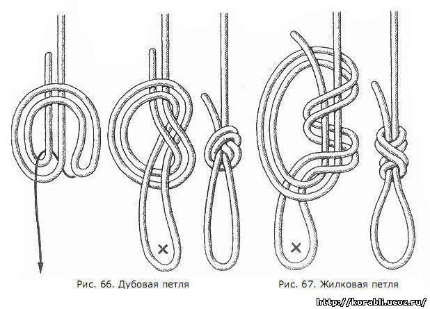 Морские узлы: незатягивающиеся петли.